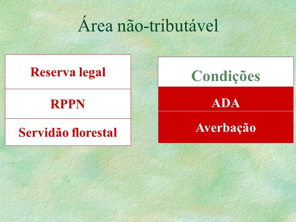 Área não-tributável Condições Reserva legal ADA RPPN Averbação