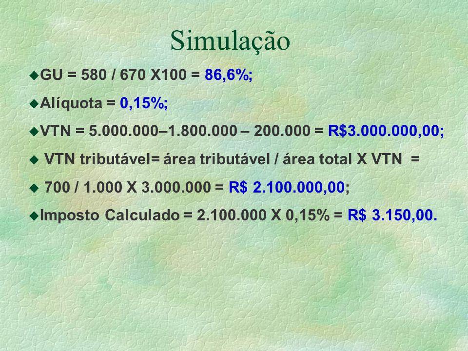 Simulação GU = 580 / 670 X100 = 86,6%; Alíquota = 0,15%;