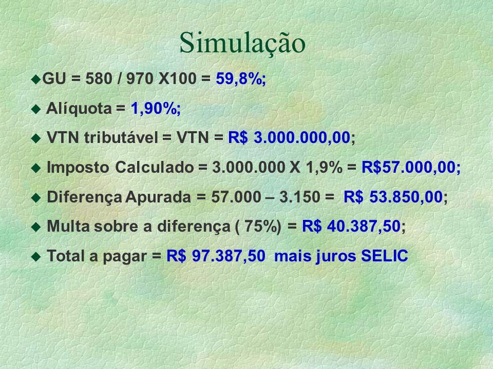 Simulação GU = 580 / 970 X100 = 59,8%; Alíquota = 1,90%;