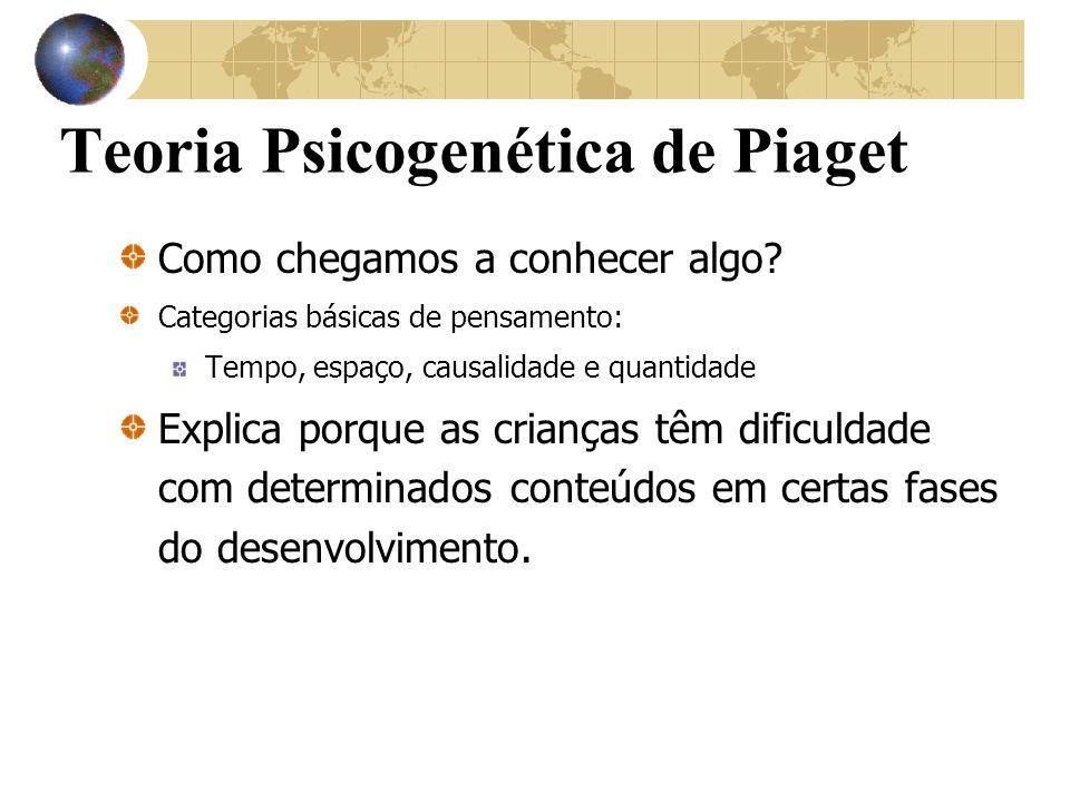 Teoria Psicogenética de Piaget