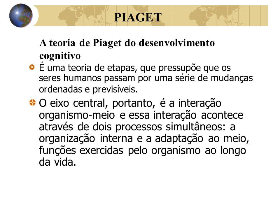 PIAGET A teoria de Piaget do desenvolvimento cognitivo