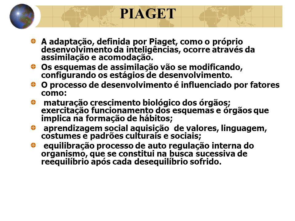 PIAGET A adaptação, definida por Piaget, como o próprio desenvolvimento da inteligências, ocorre através da assimilação e acomodação.