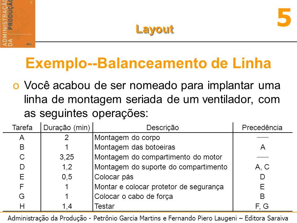 Exemplo--Balanceamento de Linha