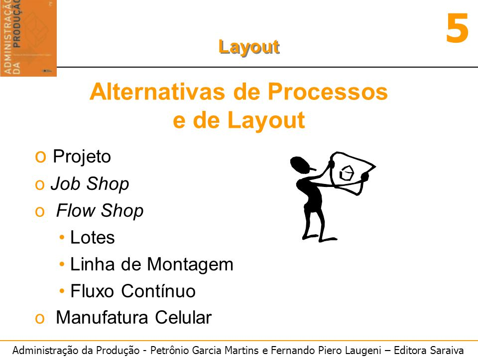 Alternativas de Processos