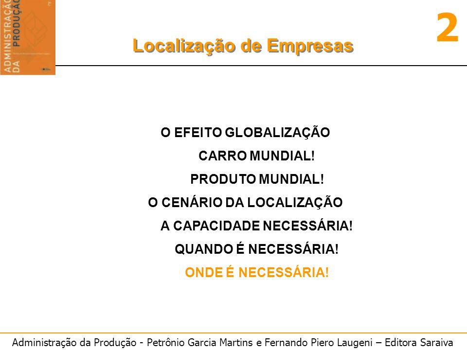 O CENÁRIO DA LOCALIZAÇÃO A CAPACIDADE NECESSÁRIA!