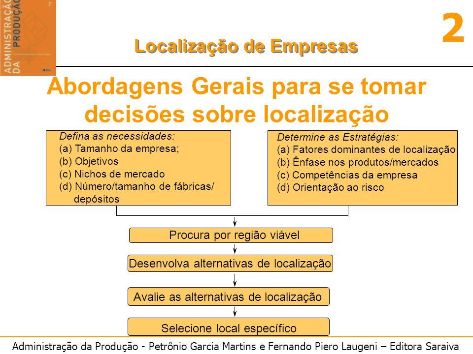 Abordagens Gerais para se tomar decisões sobre localização