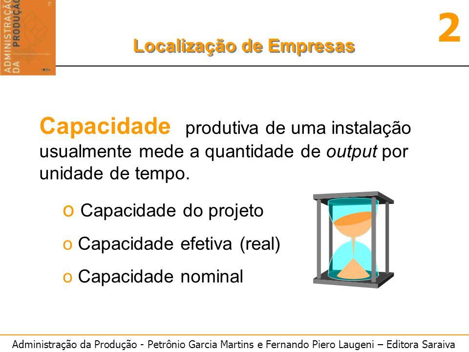 Capacidade produtiva de uma instalação usualmente mede a quantidade de output por unidade de tempo.
