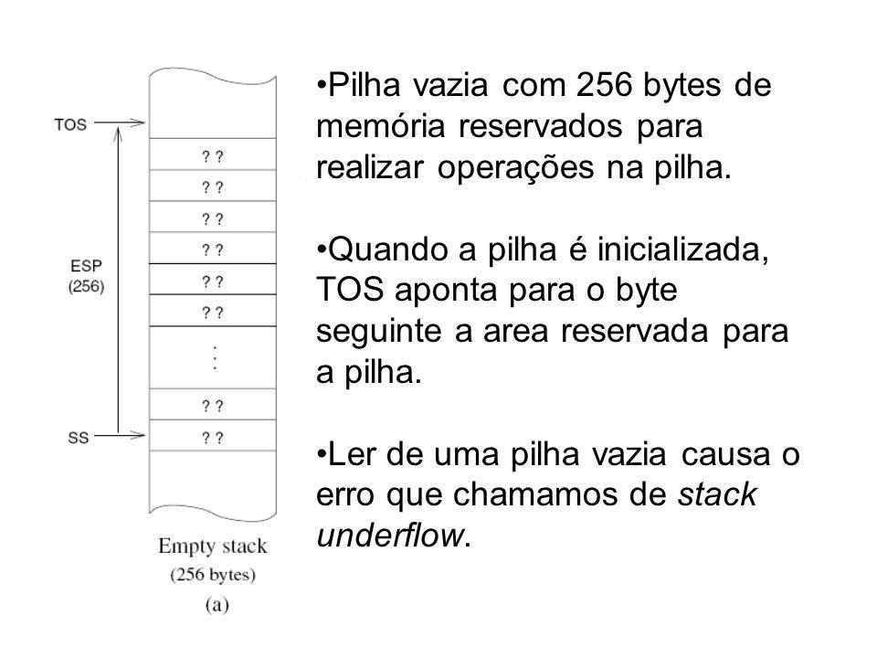 Pilha vazia com 256 bytes de memória reservados para realizar operações na pilha.