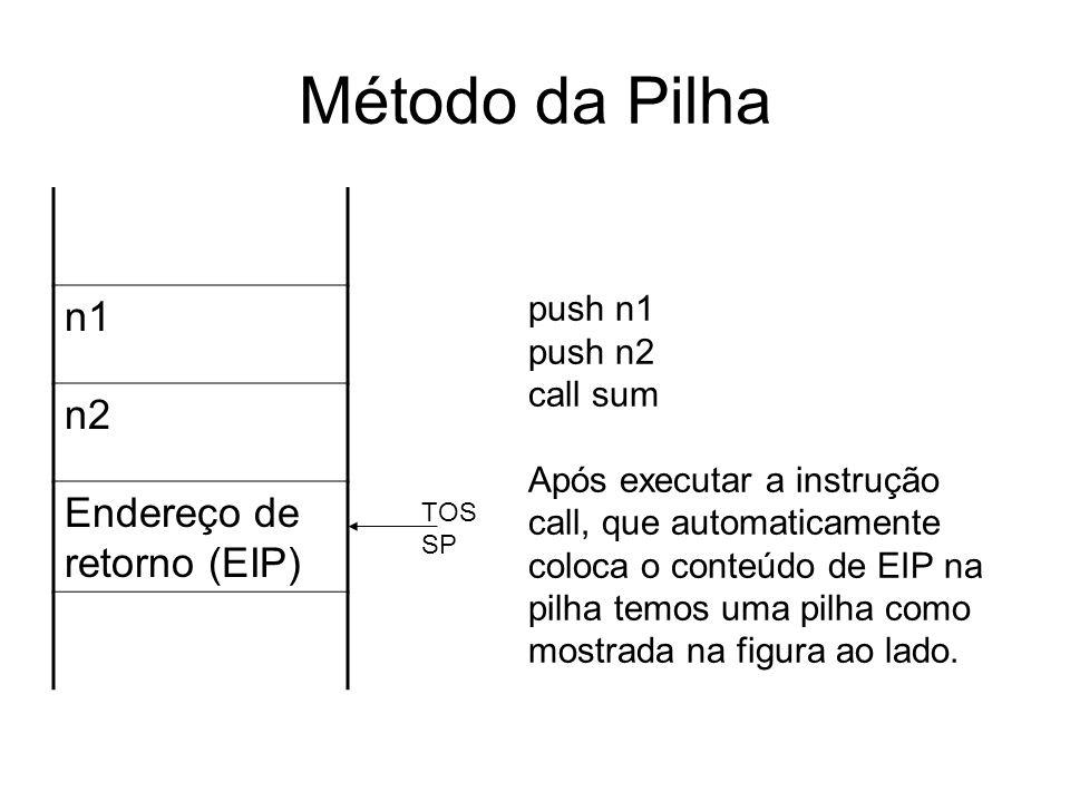 Método da Pilha n1 n2 Endereço de retorno (EIP) push n1 push n2
