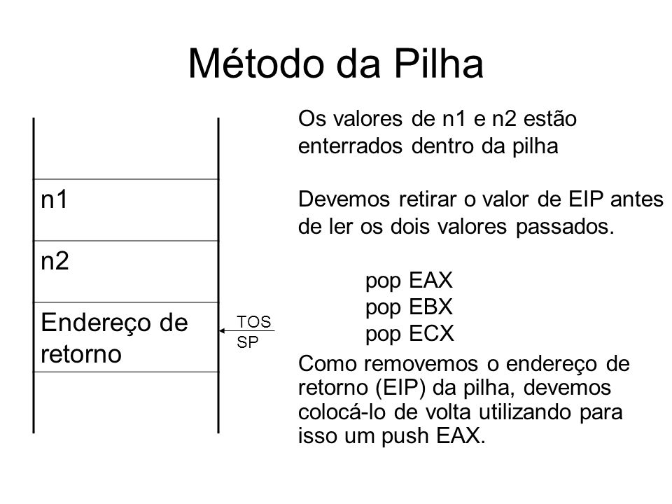 Método da Pilha n1 n2 Endereço de retorno