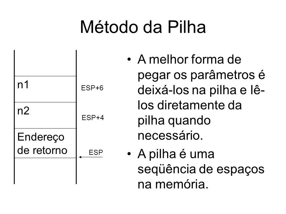 Método da Pilha n1. n2. Endereço de retorno.
