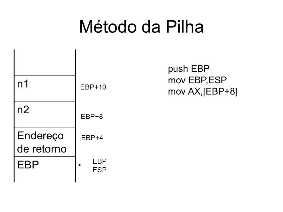 Método da Pilha n1 n2 Endereço de retorno EBP push EBP mov EBP,ESP