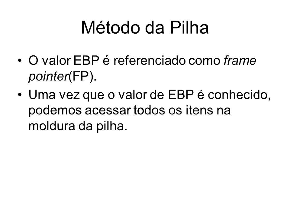 Método da Pilha O valor EBP é referenciado como frame pointer(FP).