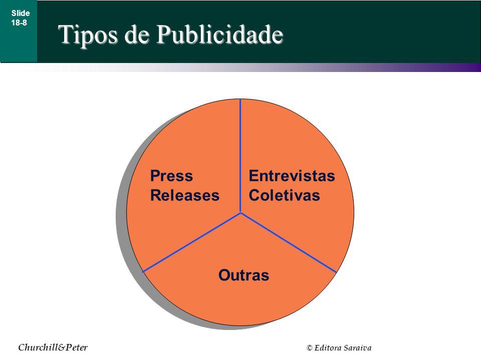 Tipos de Publicidade Press Releases Entrevistas Coletivas Outras