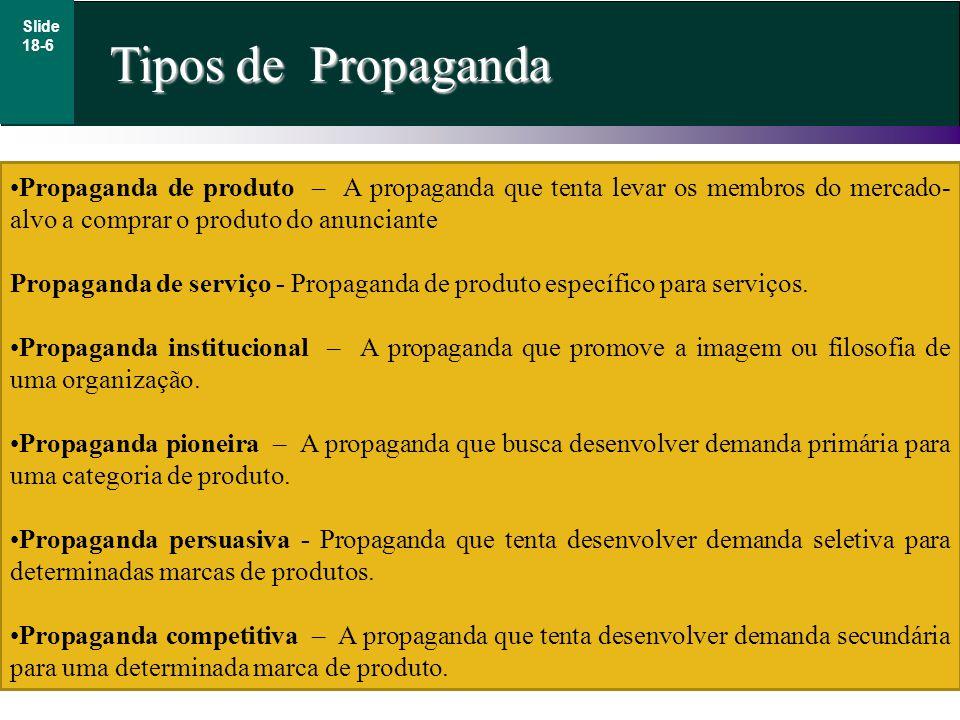 Tipos de Propaganda Slide. 18-6.