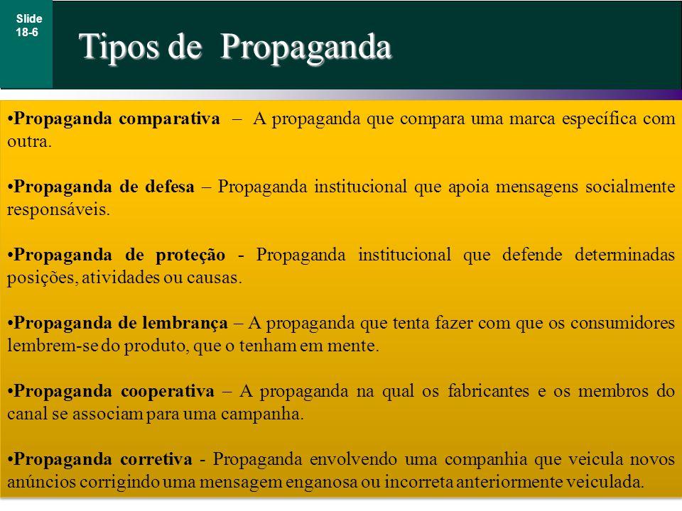 Tipos de Propaganda Slide. 18-6. Propaganda comparativa – A propaganda que compara uma marca específica com outra.