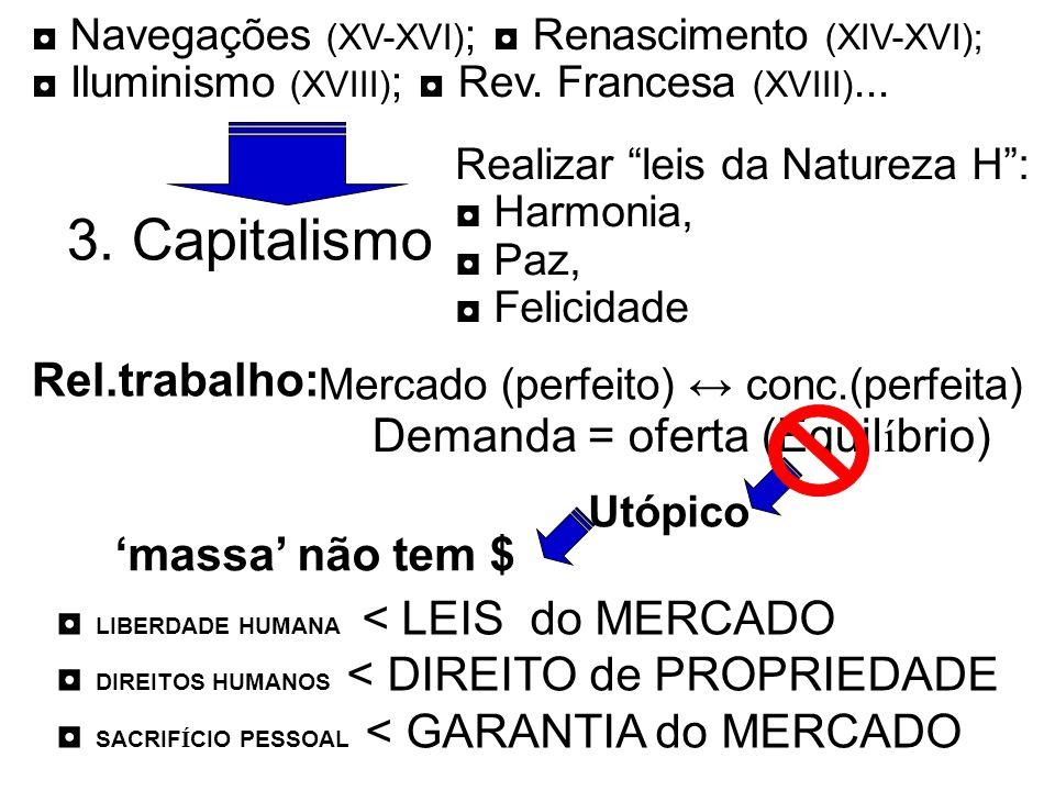 3. Capitalismo Rel.trabalho: Demanda = oferta (Equilíbrio)