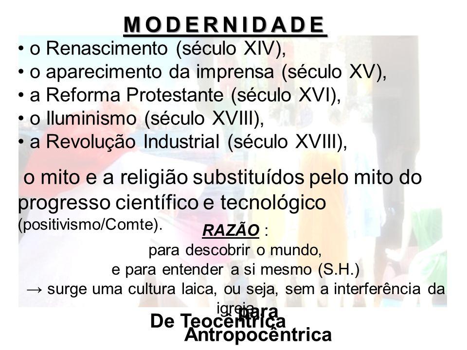 MODERNIDADE • o Renascimento (século XIV), • o aparecimento da imprensa (século XV), • a Reforma Protestante (século XVI),