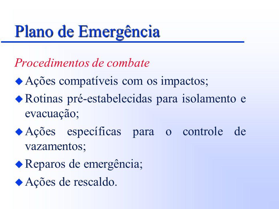 Plano de Emergência Procedimentos de combate