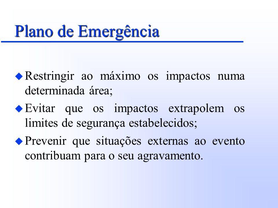 Plano de Emergência Restringir ao máximo os impactos numa determinada área; Evitar que os impactos extrapolem os limites de segurança estabelecidos;