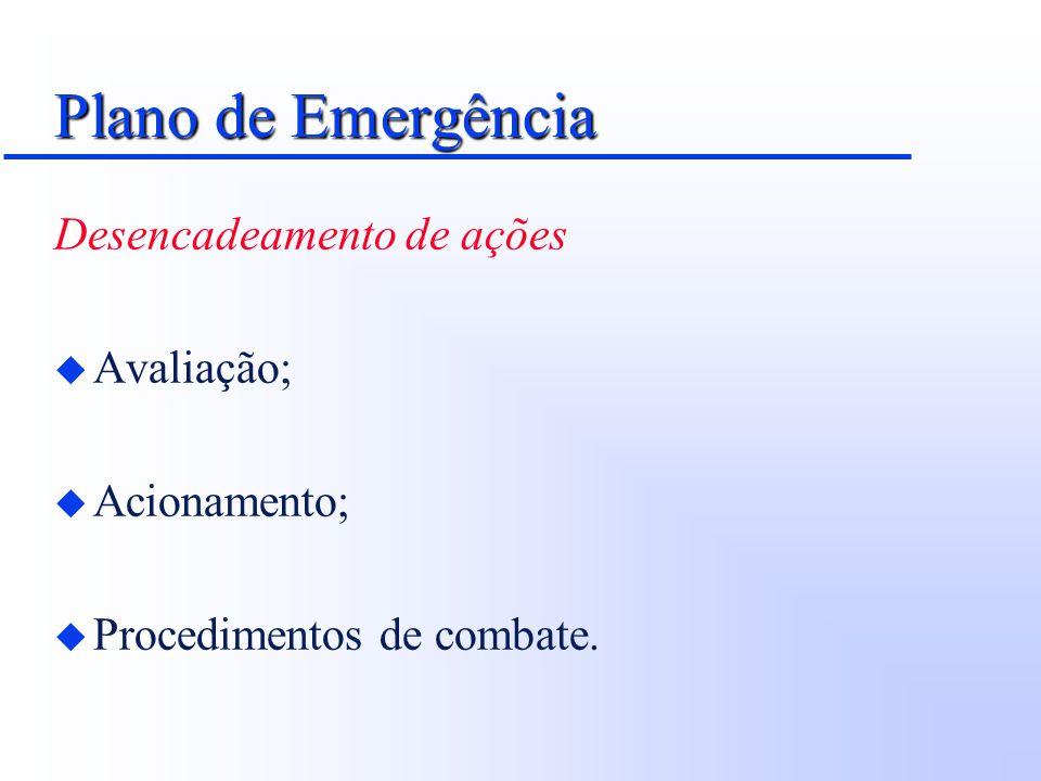 Plano de Emergência Desencadeamento de ações Avaliação; Acionamento;