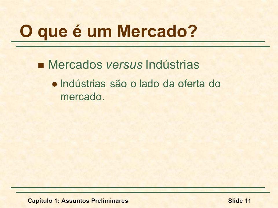 O que é um Mercado Mercados versus Indústrias