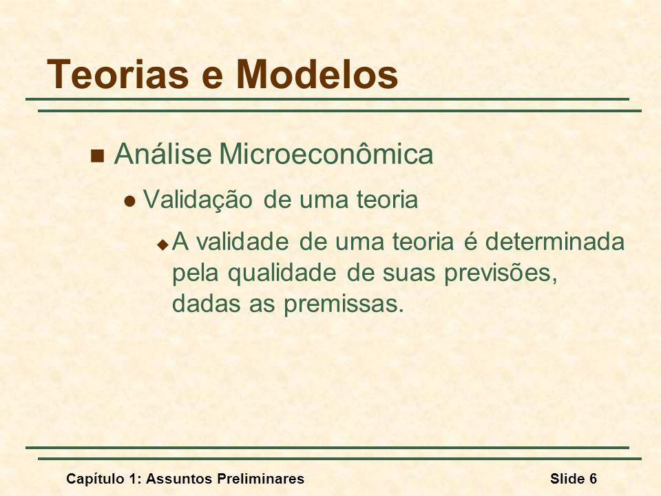 Teorias e Modelos Análise Microeconômica Validação de uma teoria