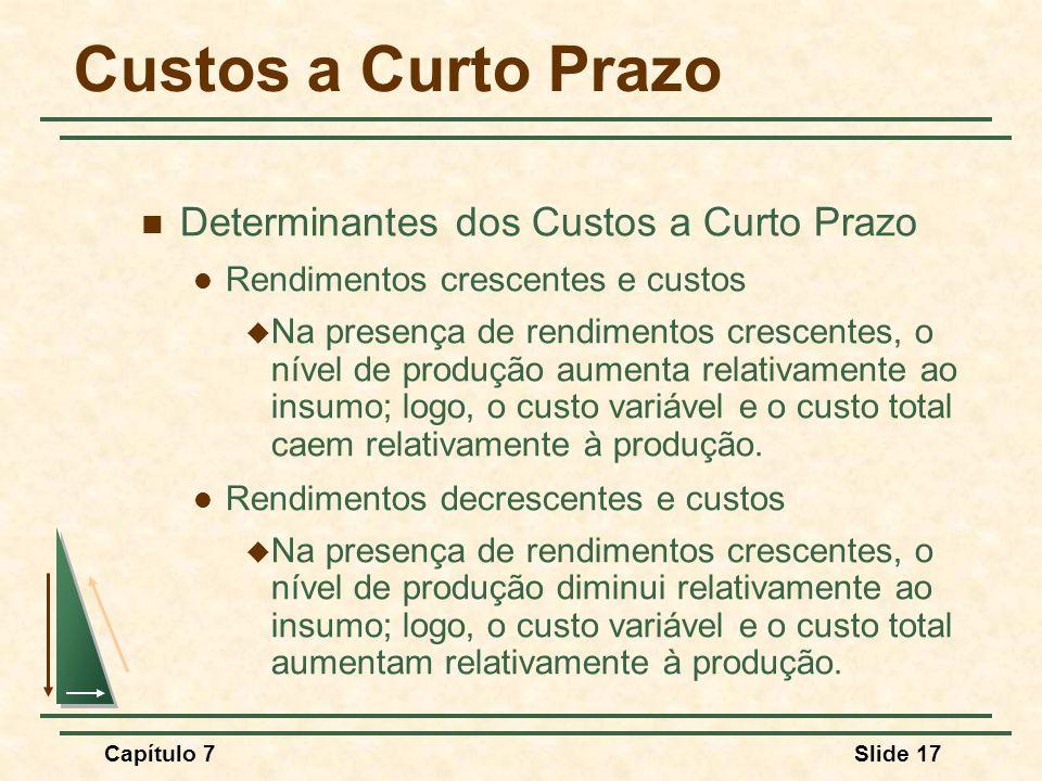 Custos a Curto Prazo Determinantes dos Custos a Curto Prazo