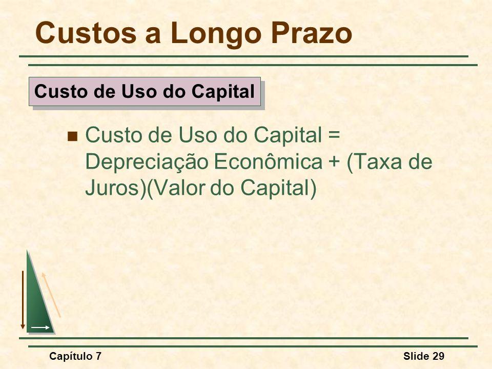 Custos a Longo Prazo Custo de Uso do Capital. Custo de Uso do Capital = Depreciação Econômica + (Taxa de Juros)(Valor do Capital)