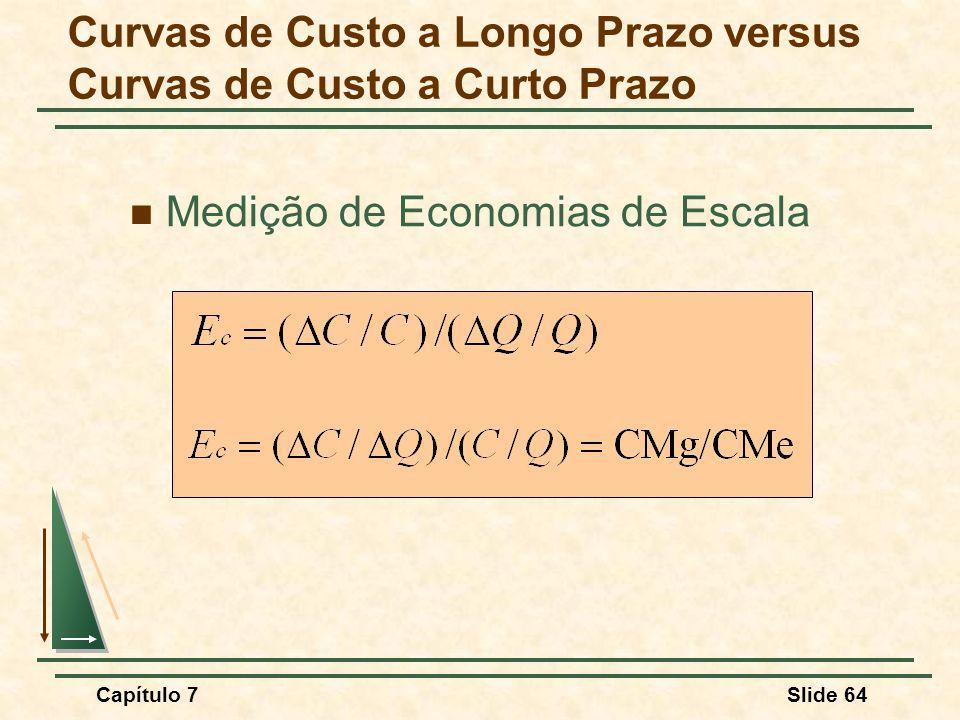 Curvas de Custo a Longo Prazo versus Curvas de Custo a Curto Prazo