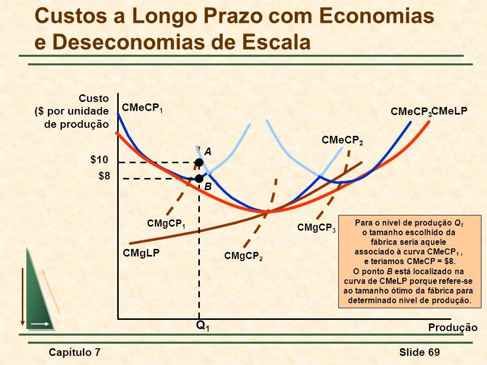 Custos a Longo Prazo com Economias e Deseconomias de Escala