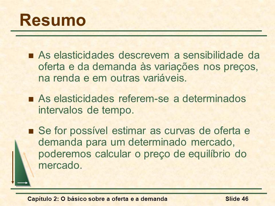 Resumo As elasticidades descrevem a sensibilidade da oferta e da demanda às variações nos preços, na renda e em outras variáveis.