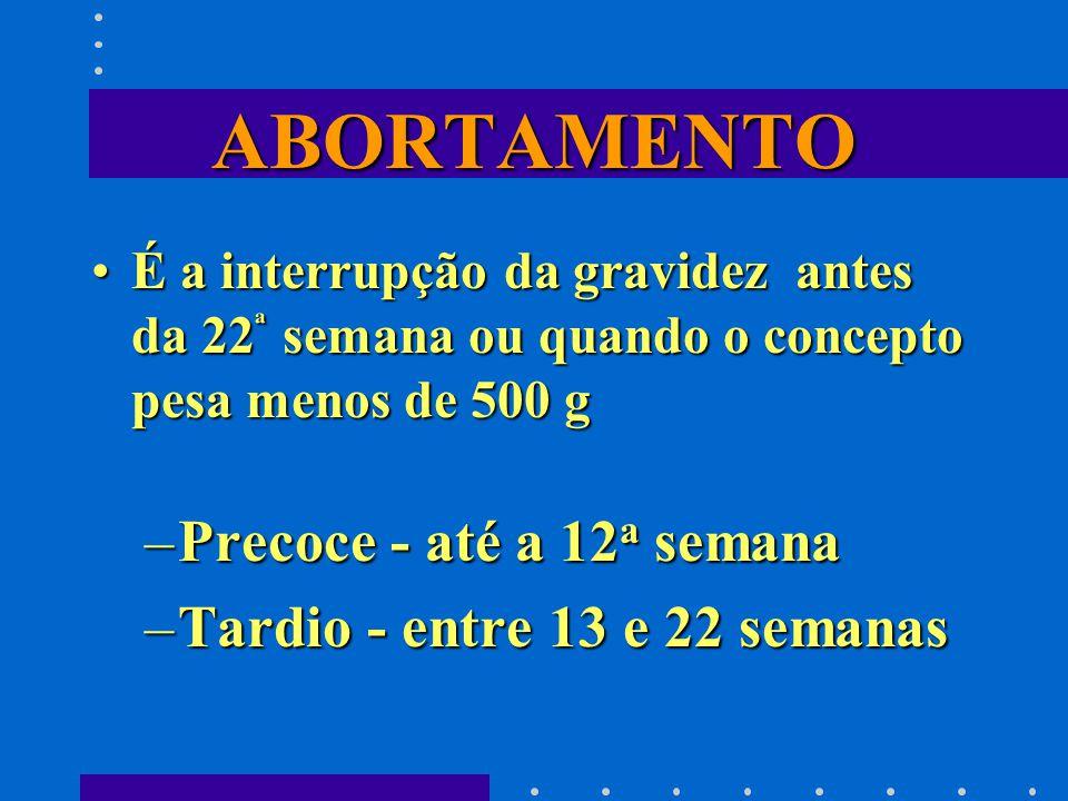 ABORTAMENTO Precoce - até a 12a semana Tardio - entre 13 e 22 semanas