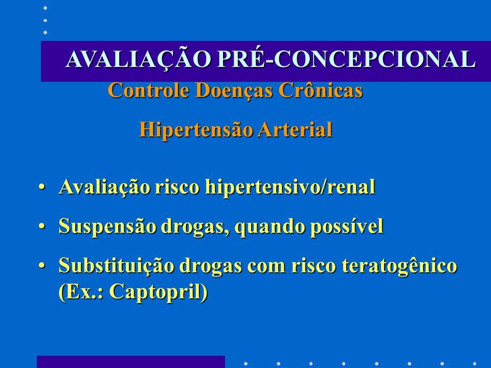 AVALIAÇÃO PRÉ-CONCEPCIONAL Controle Doenças Crônicas