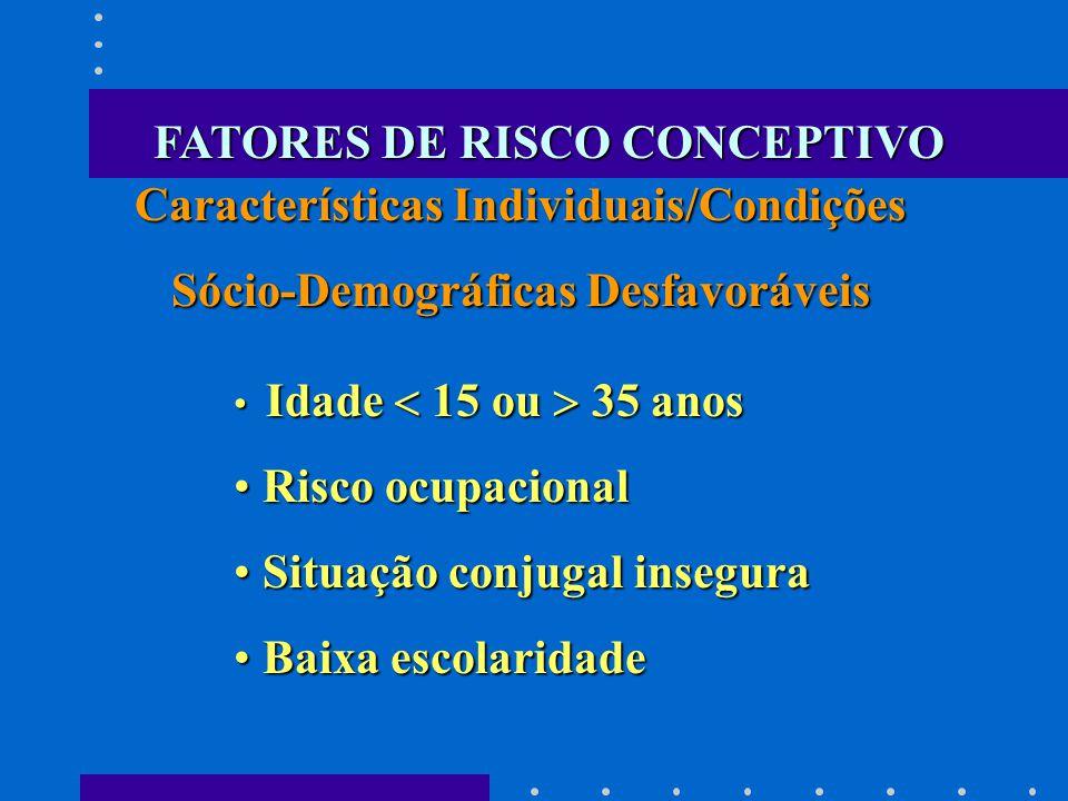 Características Individuais/Condições Sócio-Demográficas Desfavoráveis