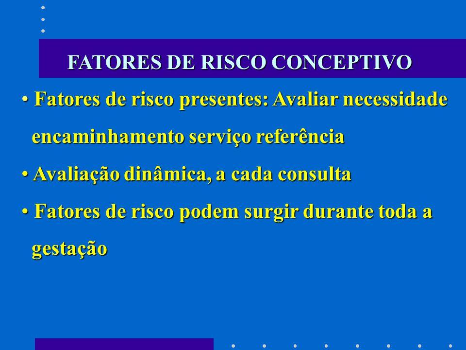 FATORES DE RISCO CONCEPTIVO