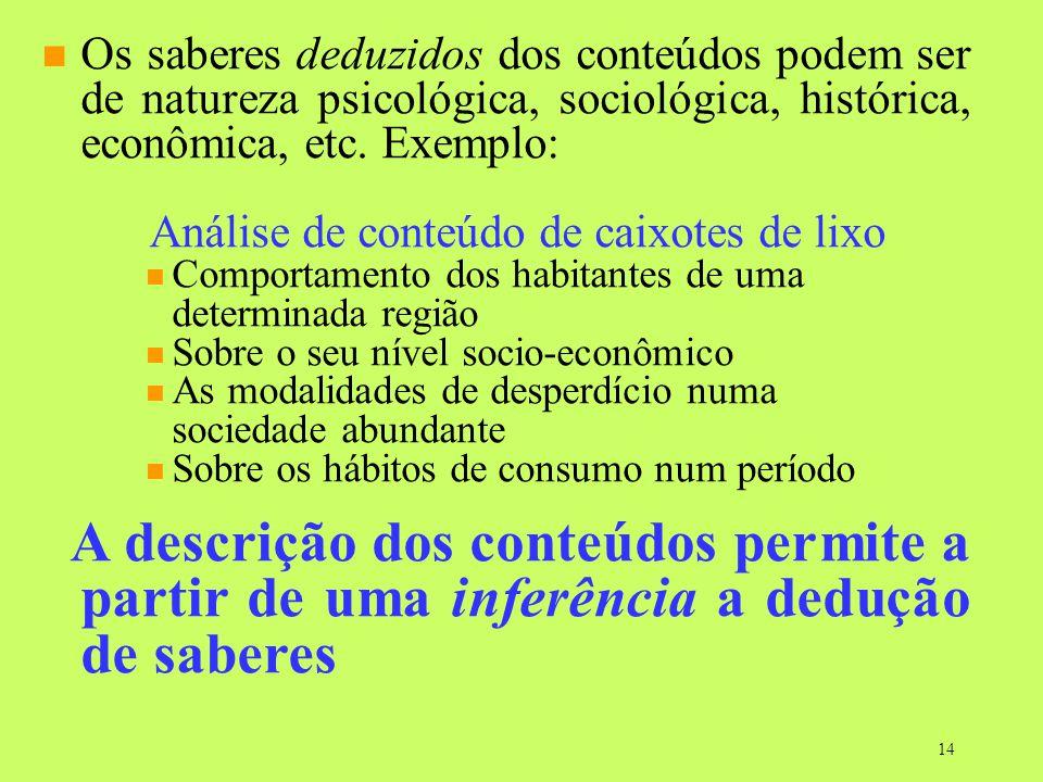 29/04/14 29/04/14. Os saberes deduzidos dos conteúdos podem ser de natureza psicológica, sociológica, histórica, econômica, etc. Exemplo:
