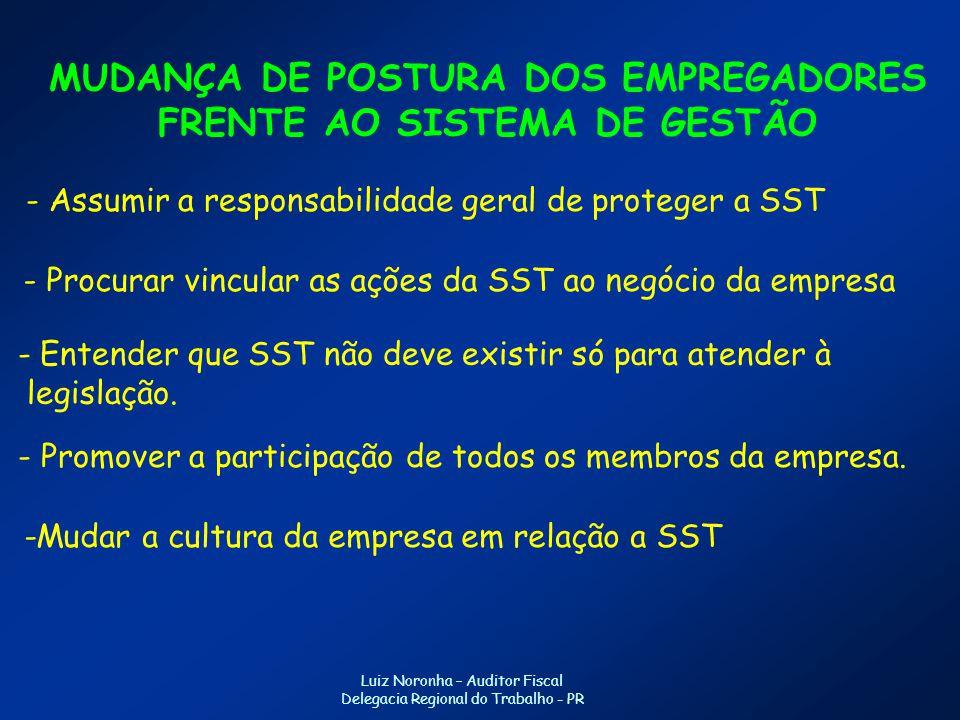 MUDANÇA DE POSTURA DOS EMPREGADORES FRENTE AO SISTEMA DE GESTÃO
