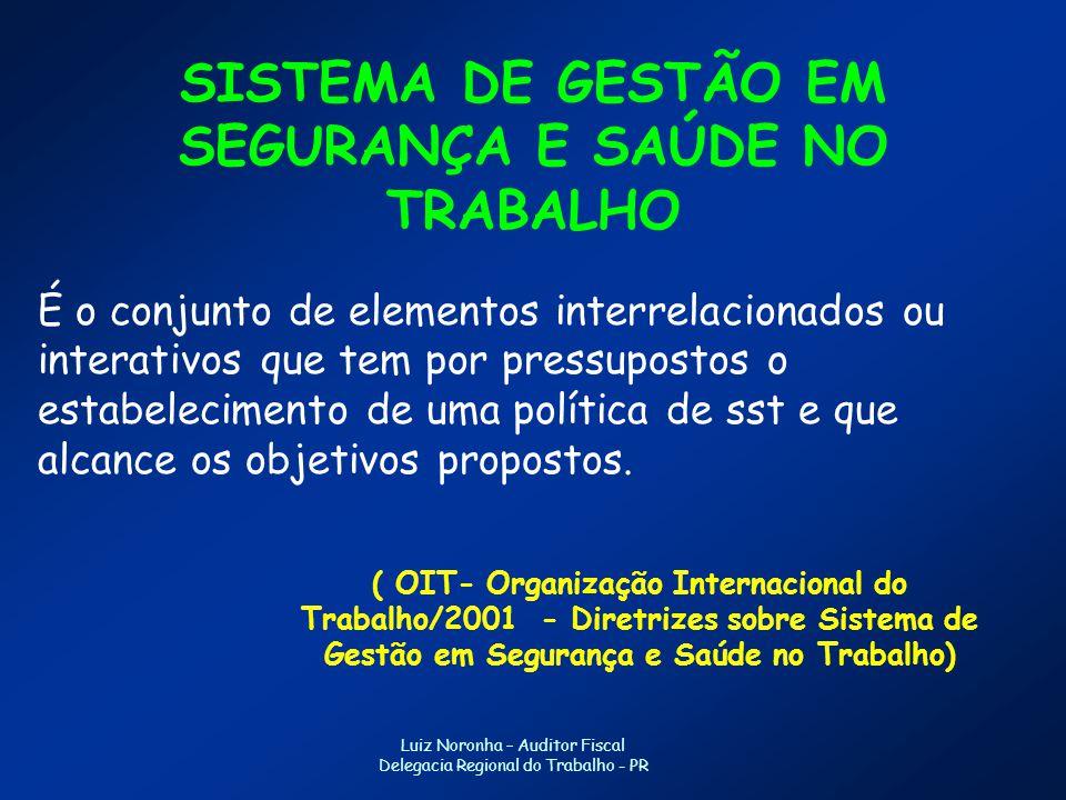 SISTEMA DE GESTÃO EM SEGURANÇA E SAÚDE NO TRABALHO