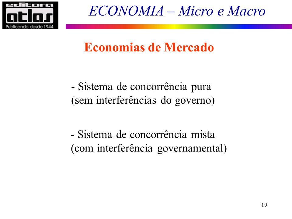 Economias de Mercado - Sistema de concorrência pura