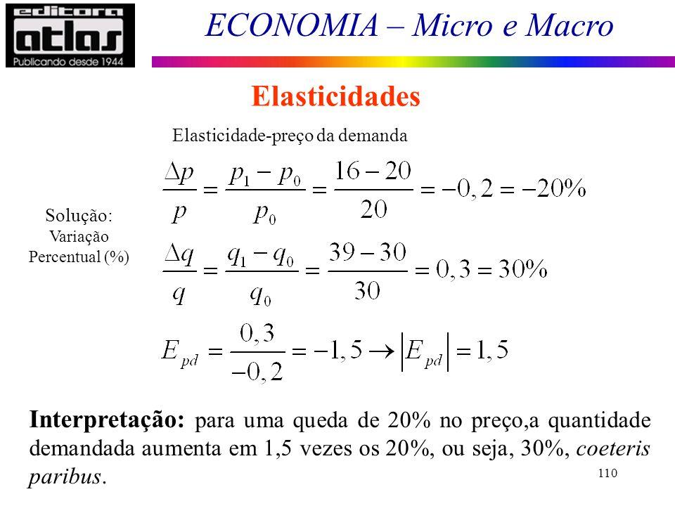 Elasticidades Elasticidade-preço da demanda. Solução: Variação. Percentual (%)