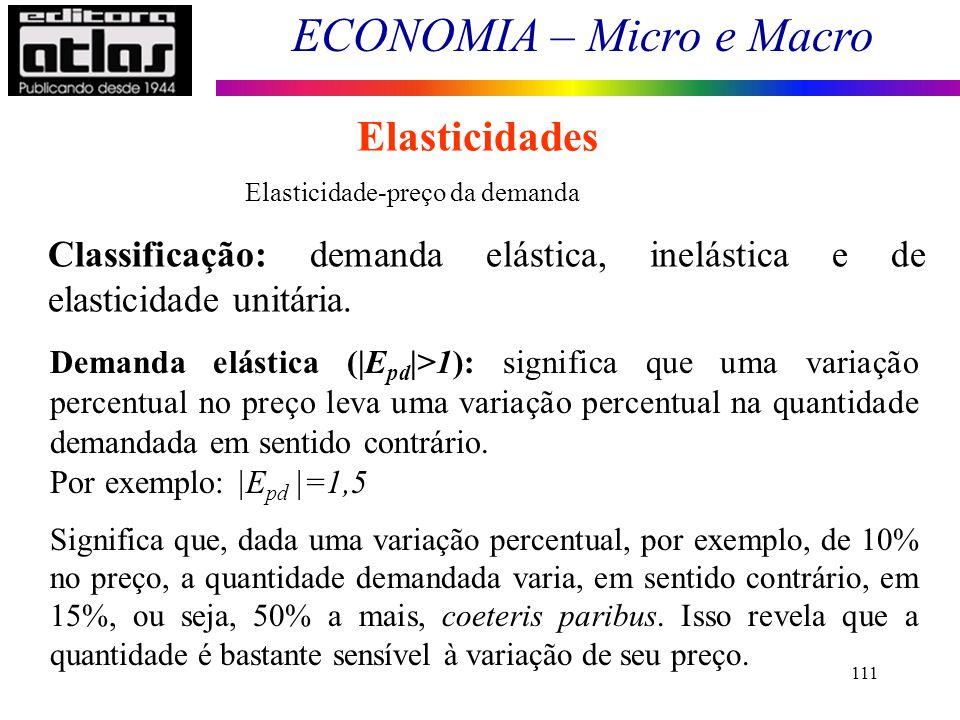 Elasticidades Elasticidade-preço da demanda. Classificação: demanda elástica, inelástica e de elasticidade unitária.