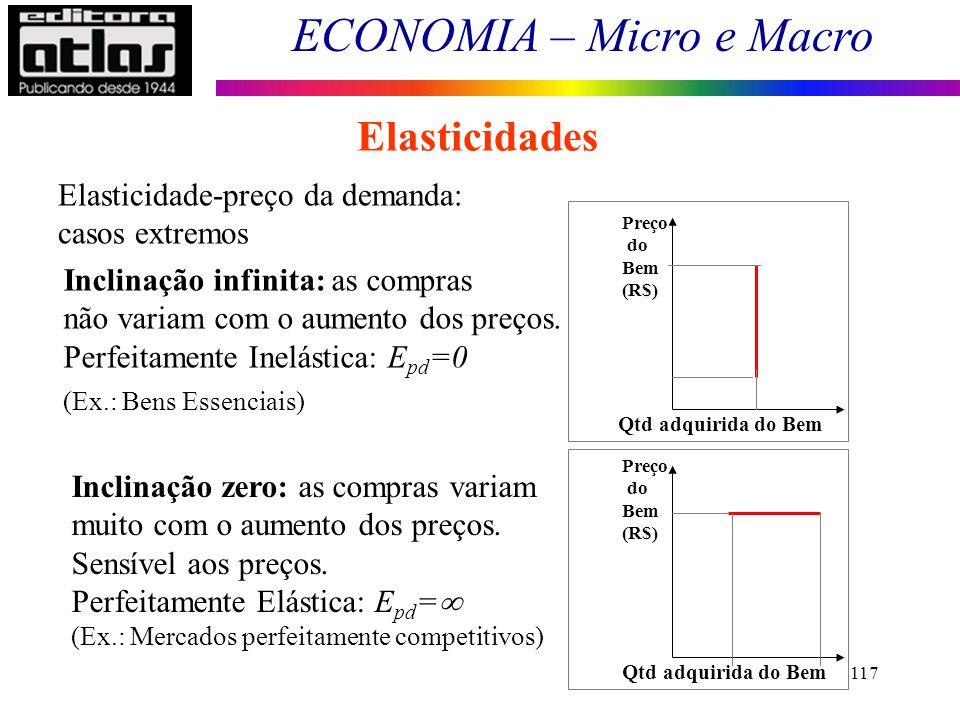 Elasticidades Elasticidade-preço da demanda: casos extremos