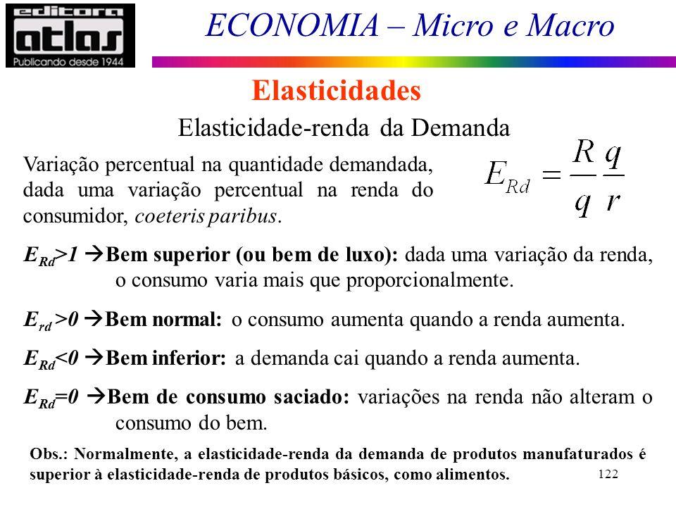Elasticidades Elasticidade-renda da Demanda