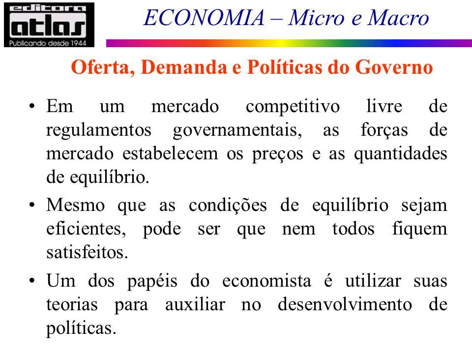 Oferta, Demanda e Políticas do Governo