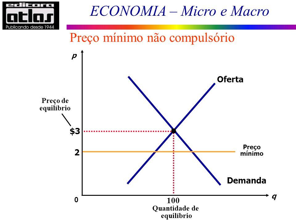 Preço mínimo não compulsório