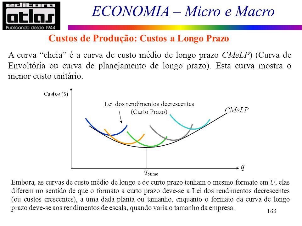 Lei dos rendimentos decrescentes (Curto Prazo)