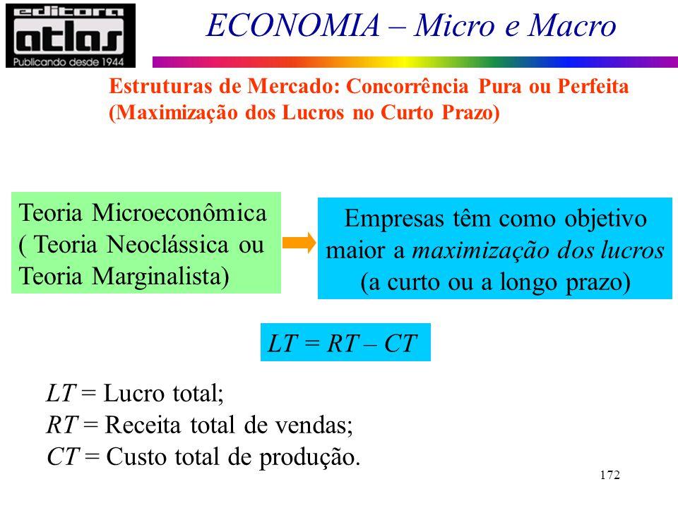 Teoria Microeconômica ( Teoria Neoclássica ou Teoria Marginalista)