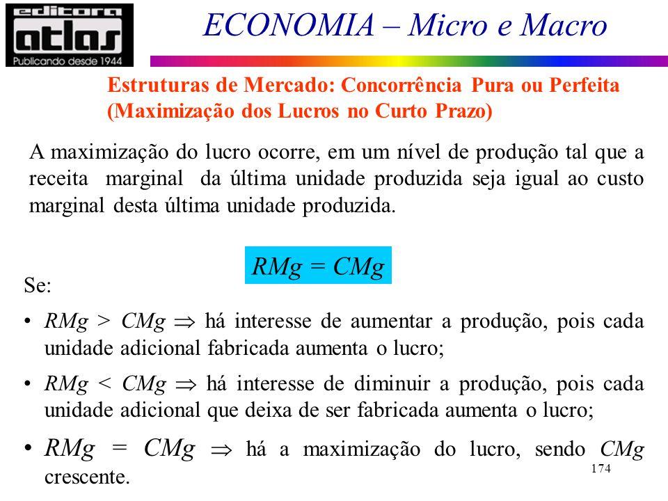 RMg = CMg  há a maximização do lucro, sendo CMg crescente.