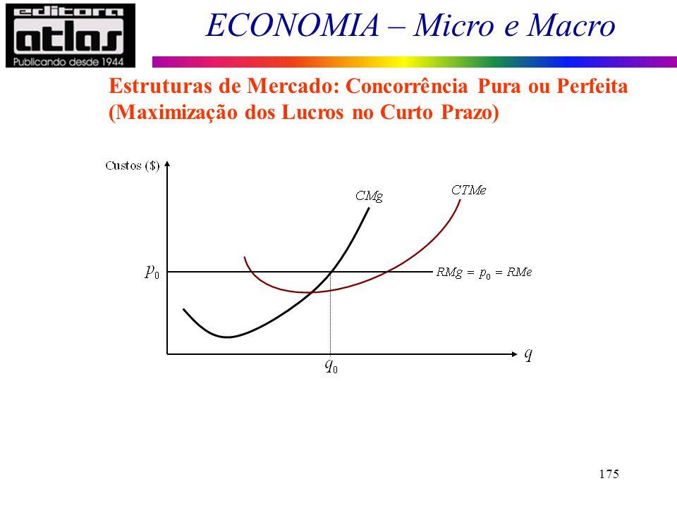 Estruturas de Mercado: Concorrência Pura ou Perfeita (Maximização dos Lucros no Curto Prazo)